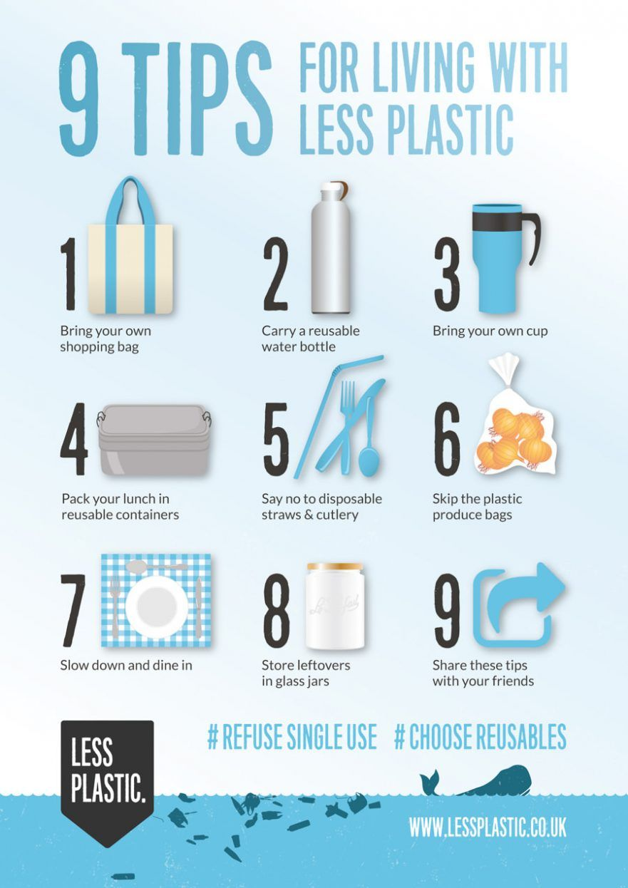 9 tips for living with | Sustainable life style | Plastic