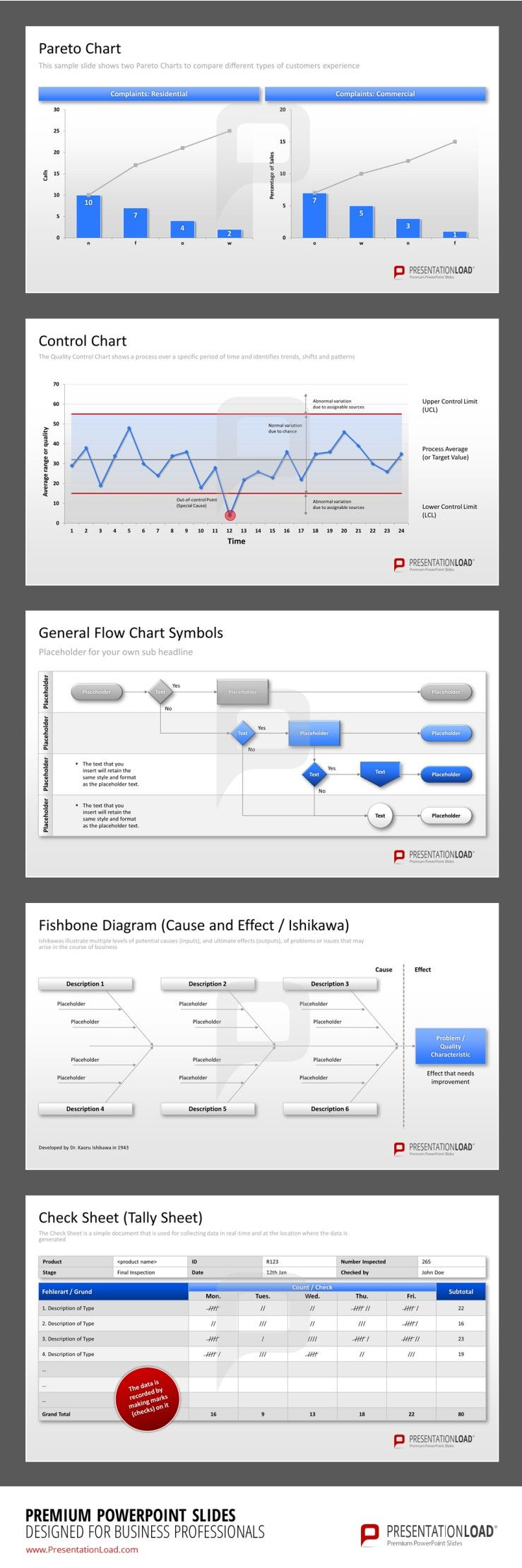 Total quality management powerpoint templates includes control total quality management powerpoint templates includes control charts and various diagrams to keep the overview toneelgroepblik Gallery