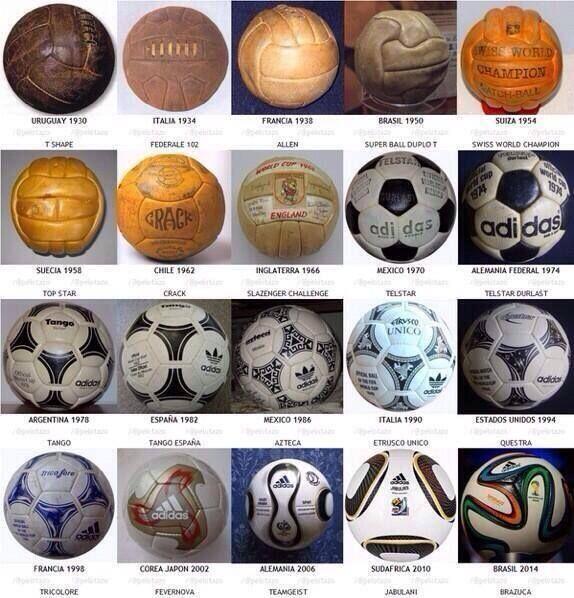 4f25fa1587aa0 All FIFA World Cup Balls.. 1930 - 2014.. - Football