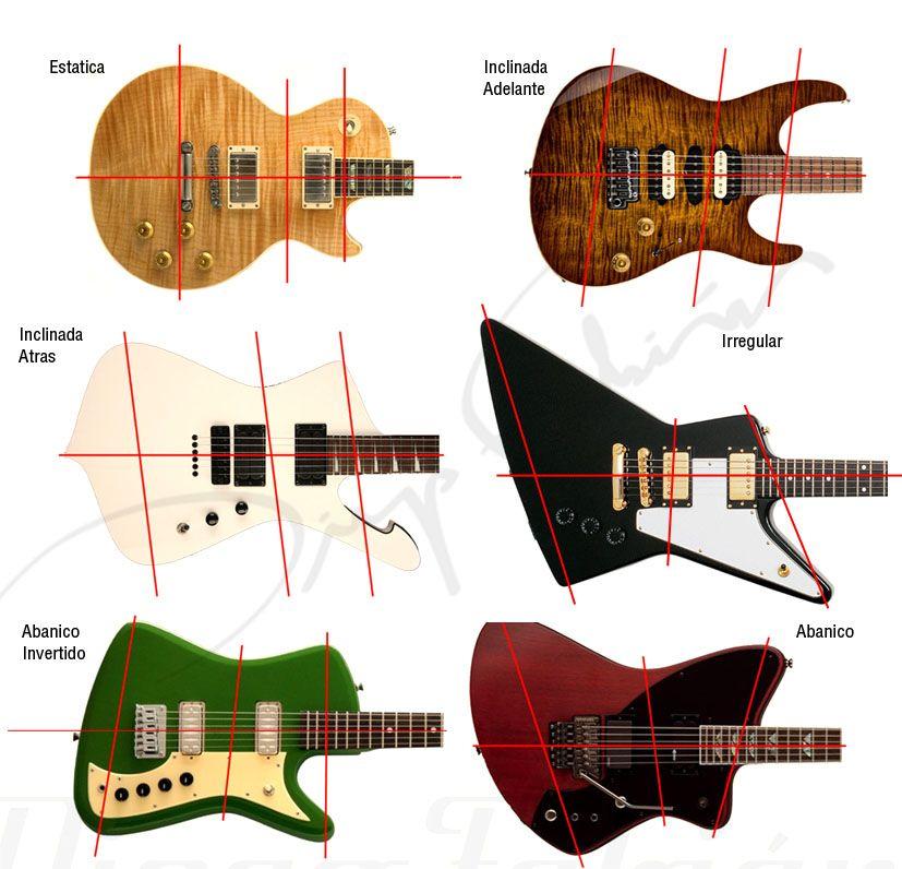 Fundamentos del diseño de la guitarra eléctrica … | Pinteres…