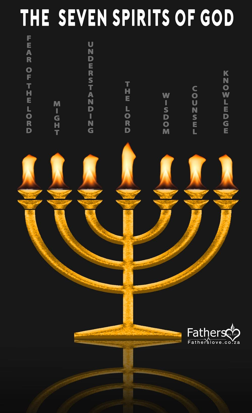 The Seven Spirits Of God Menorah Walk In The Spirit Tabernacle Of Moses Fear Of The Lord