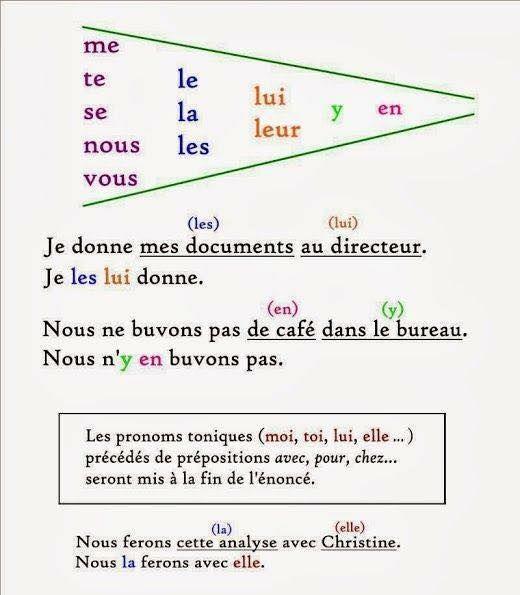 Destination français langue étrangère