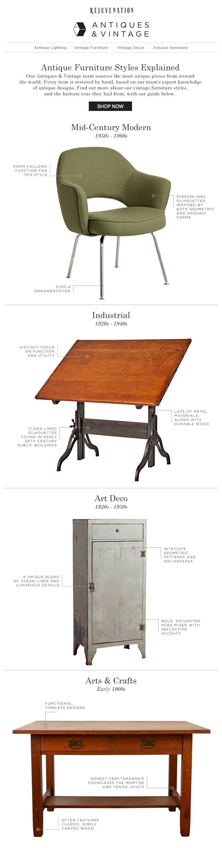Antique Furniture Styles Explained Mid Century Modern 1950s 1960s 1920s 1940s Art Deco 1930s Arts Crafts Early 1900s