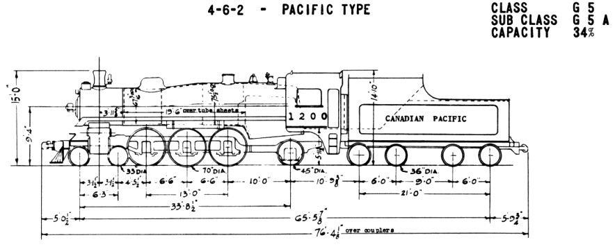 Canadian Pacific Railway G5 1200 class steam locomotive diagram – Locomotive Engine Diagram Simple