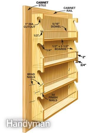 Kitchen Storage Projects That Create More Space Kitchen Corner Storage Kitchen Storage Spice Rack Inside Cabinet