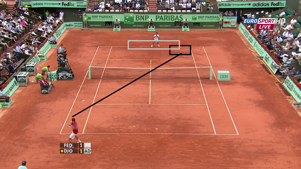 How to Get More Agile on Court #stepbystep