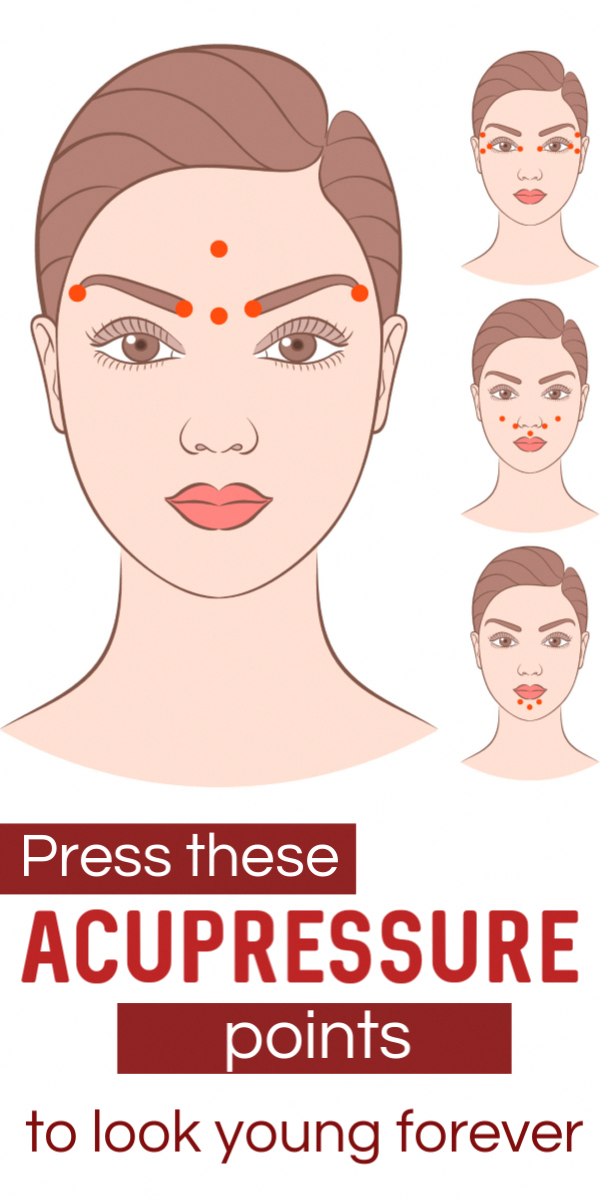 Pin by Parul Gajjar on Face in 2020 | Acupressure points ...