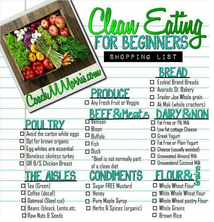 Day 12 of Clean Eating Challenge 60 Day Fitness Challenge - example grocery list