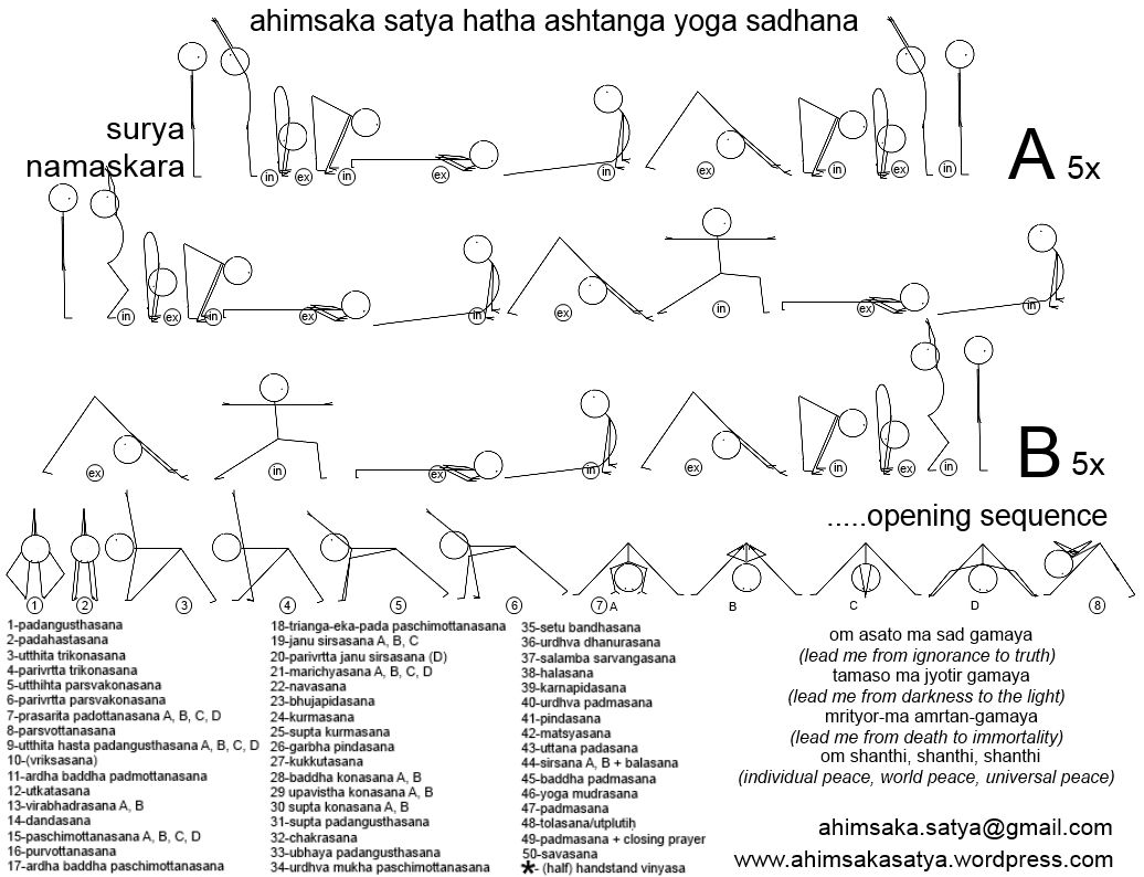 Ashtanga Primary Series Vinyasa Flow Chart Yoga Flow Ashtanga Yoga Vinyasa Flow