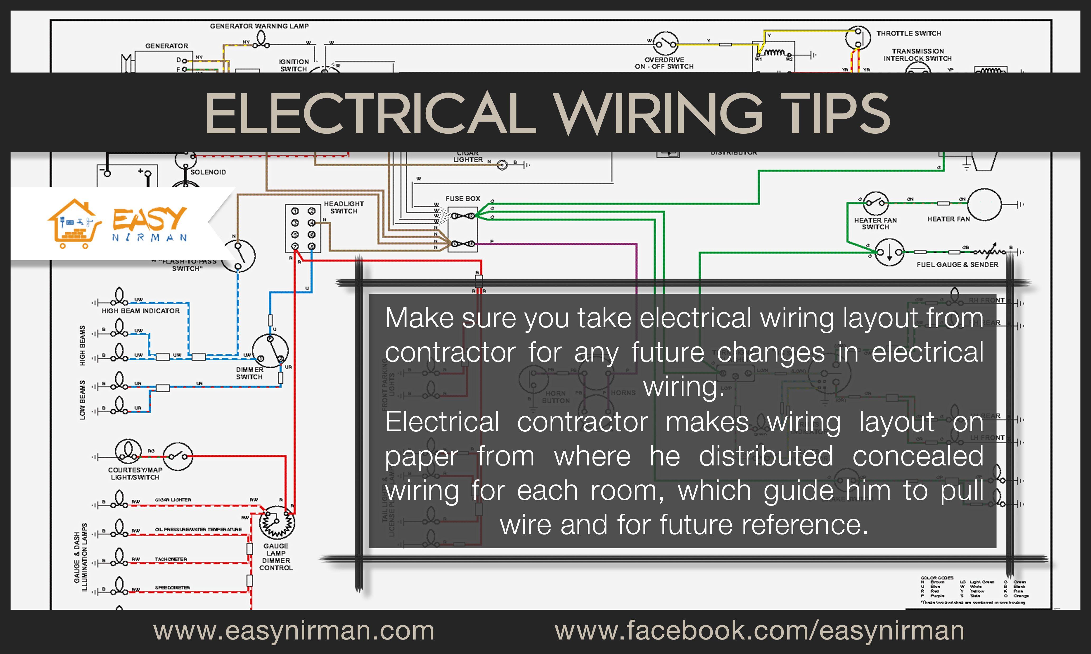 Electrical Wiring Tips: Make sure you take electrical wiring layout ...