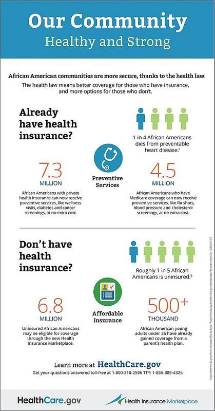 Obamacare Means Better Coverage For Those Who Have Insurance And