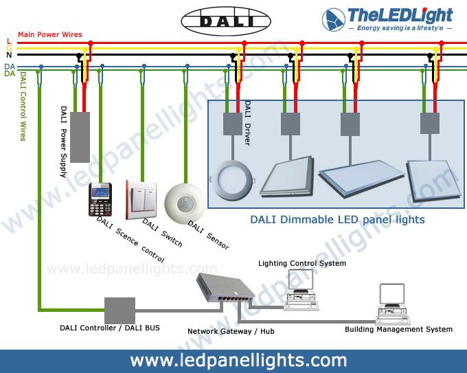 Dali Dimming Led Panel Light    Dali Dimmable In 2019