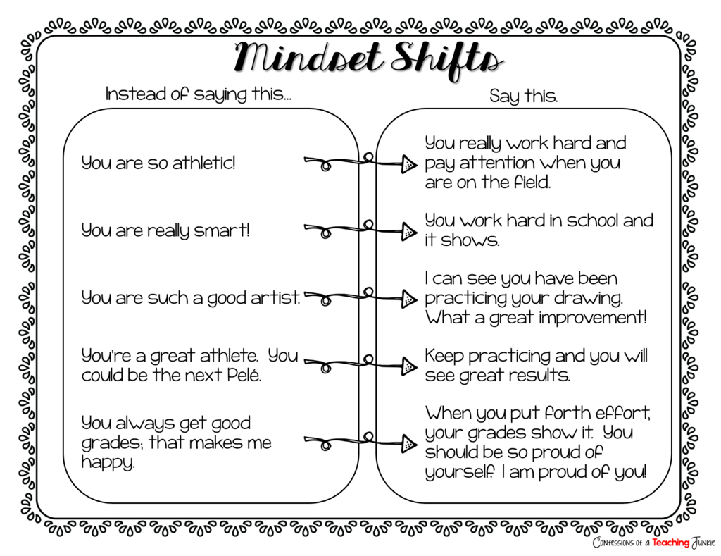 Communicating With Parents About Growth Mindset