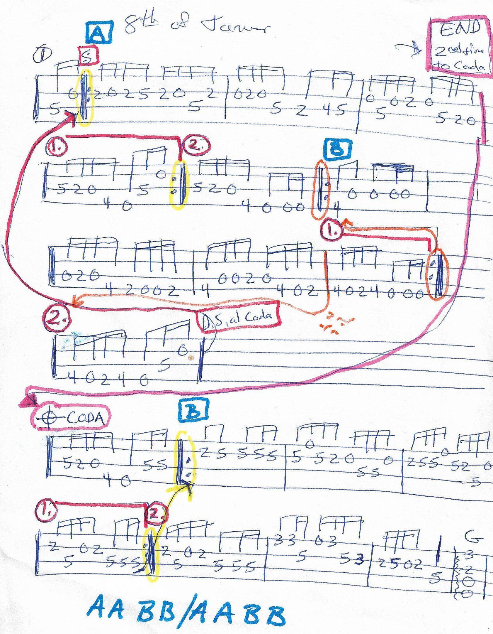 Eighth of January Mandolin Tab Mandolin, Sheet music, Tab