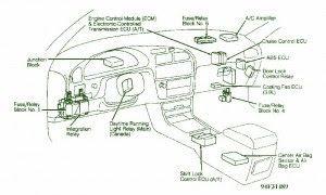97 toyota corolla dash fuse box diagram - google search