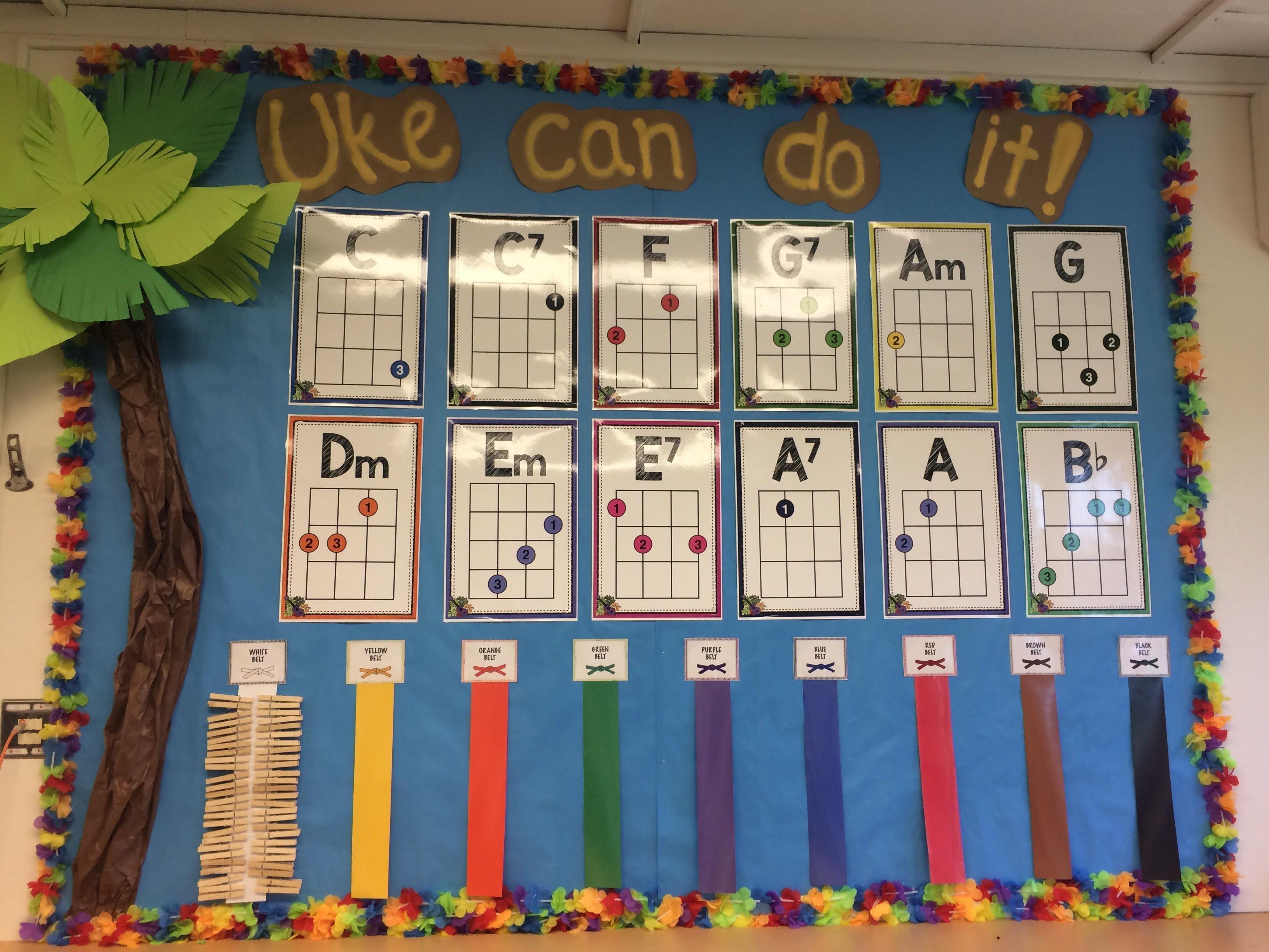 My Ukulele Bulletin Board For My 6th Graders Ukulele