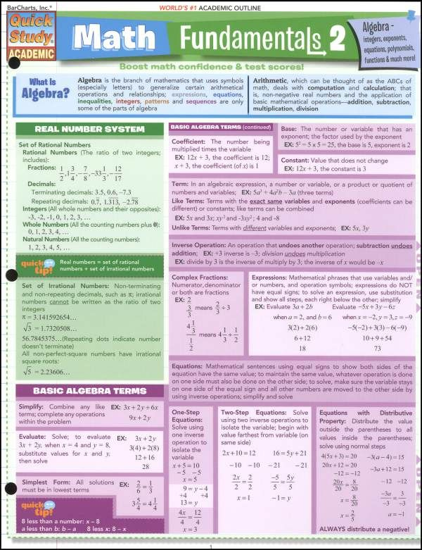 math fundamentals 2 laminated reference guide main photo cover rh pinterest com Weight Chart Nautical Chart