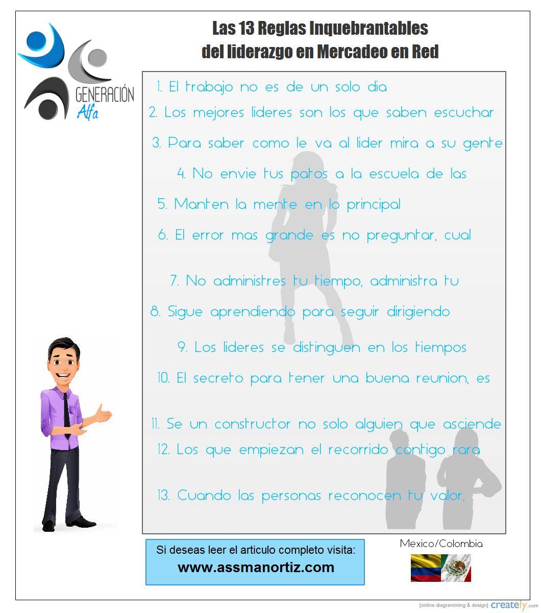 Si vas a hacer Mercadeo en Red en serio estas son reglas que debes considerar para sacar el mejor provecho. Exito!! http://goo.gl/4tRGrb
