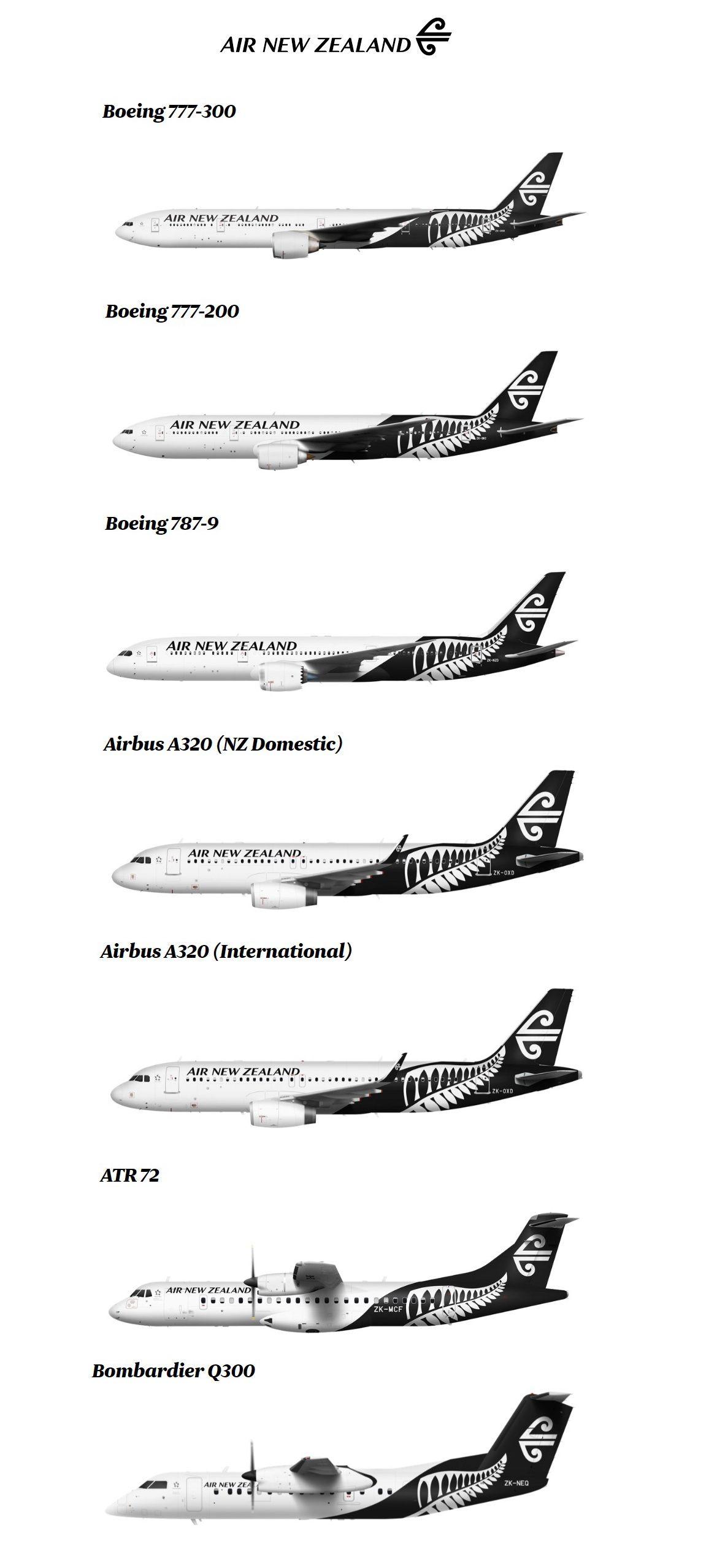 Air New Zealand fleet 2018 Jet airlines