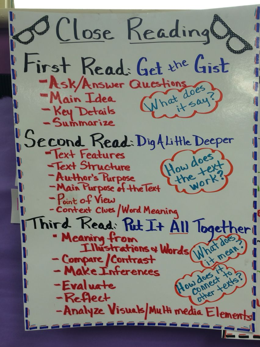 Close Reading Anchor Chart Close Reading Anchor Chart Text Features Reading Writing [ 1136 x 852 Pixel ]
