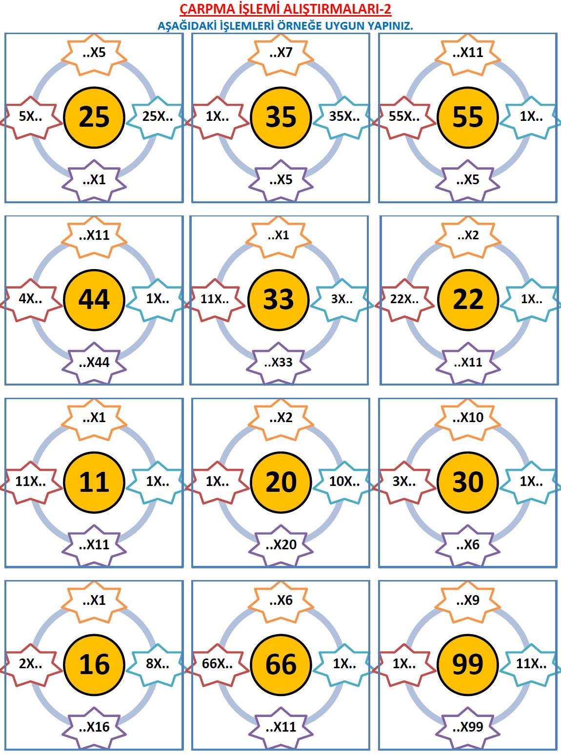 3 Sinif Matematik Carpma Islemi Etkinlik Sayfasi Carpma