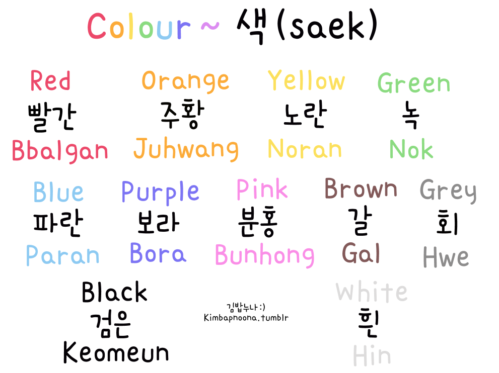 okay so just a couple of things ) • 색/saek comes after