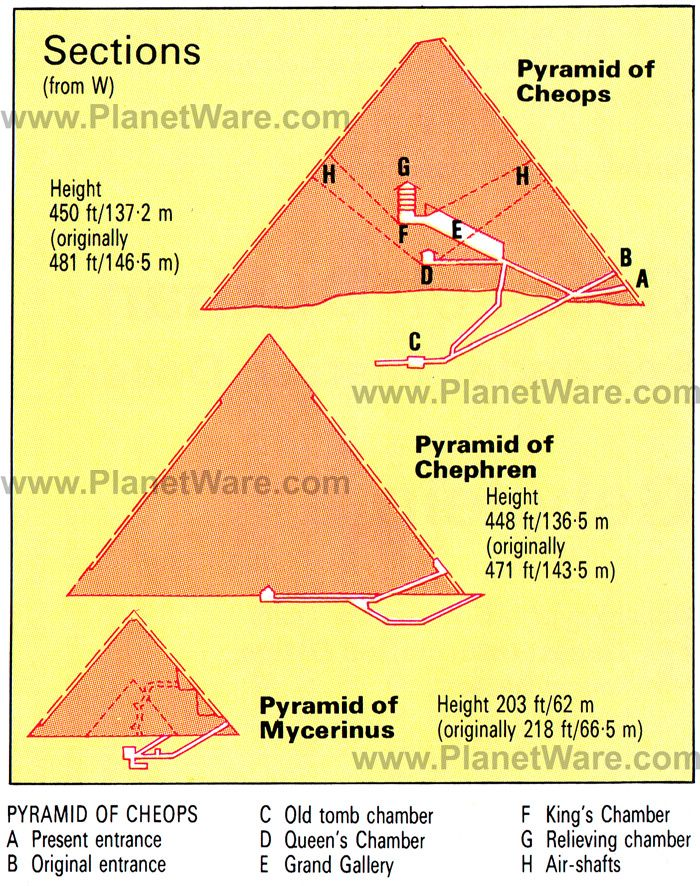 Photo Of The Flat Summit Of Great Pyramid At Giza Pyramids Pyramids Of Giza Giza