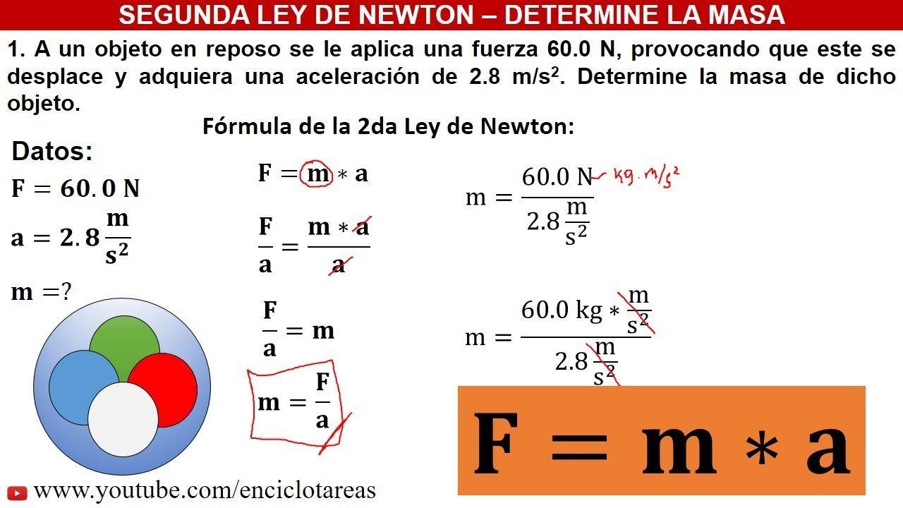 Segunda Ley De Newton Ejercicios Sencillos Youtube Leyes De Newton Apuntes De Clase Como Tomar Apuntes