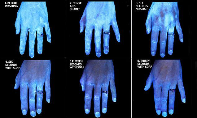 How Clean Are Your Hands The Answer May Shock You Proper Hand