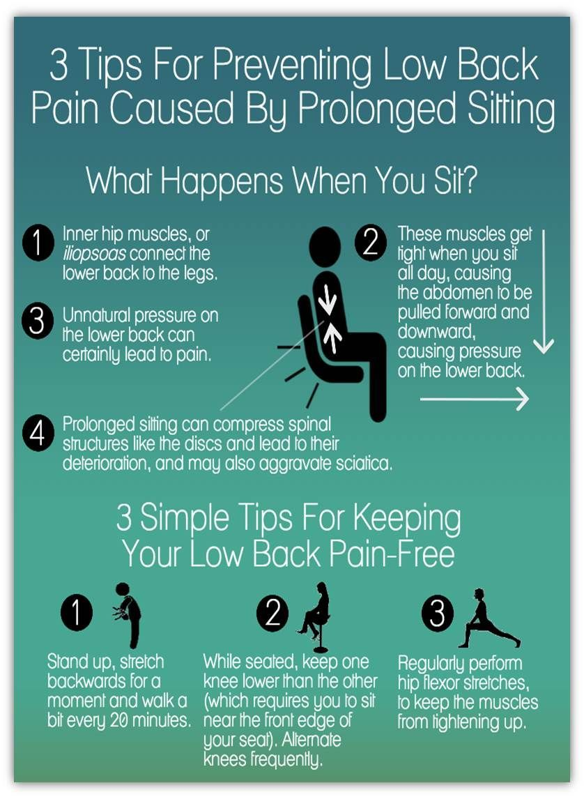 3 tips for preventing back pain caused by prolonged sitting from the