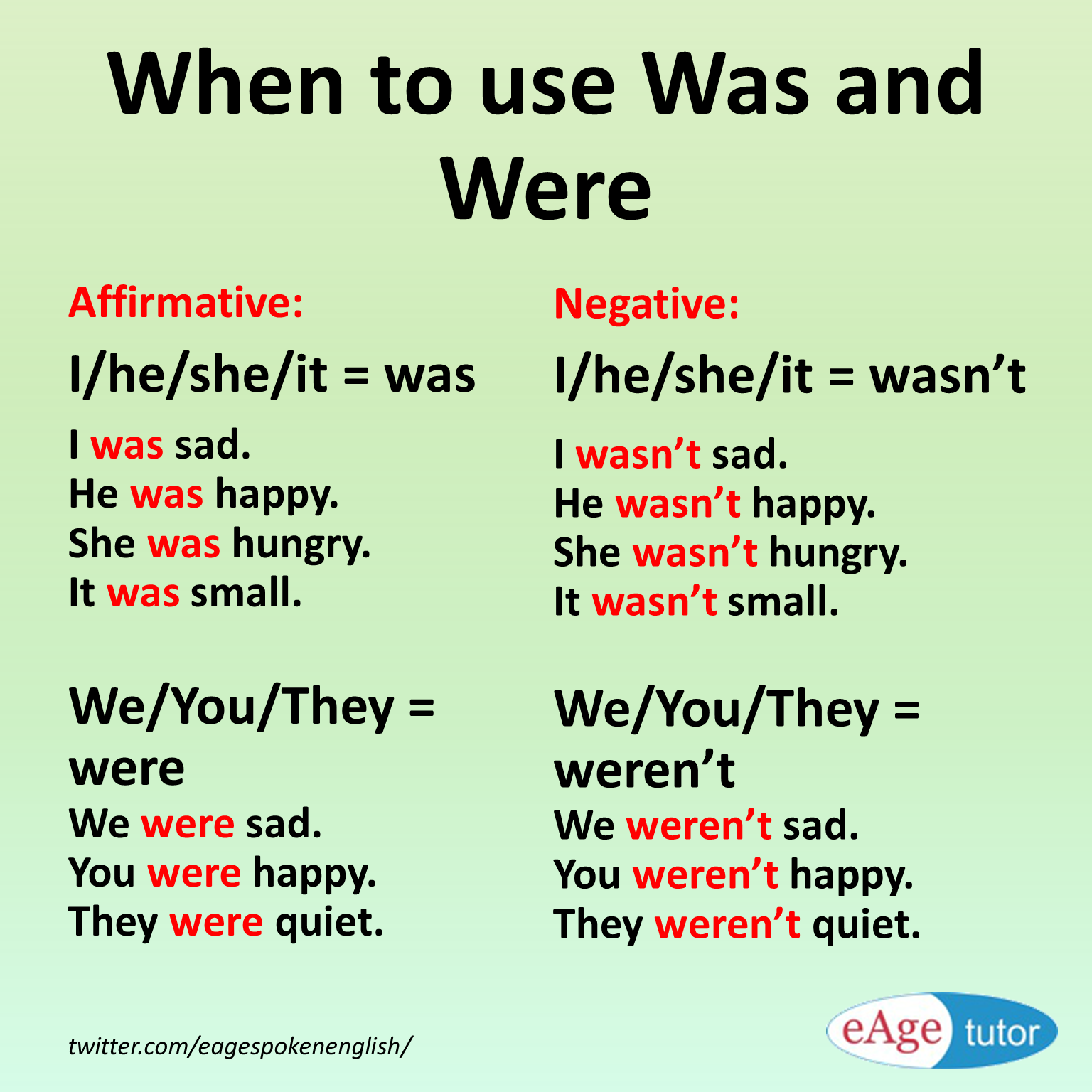 When To Use Was And Were