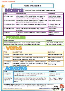 politics and the english language summary pdf