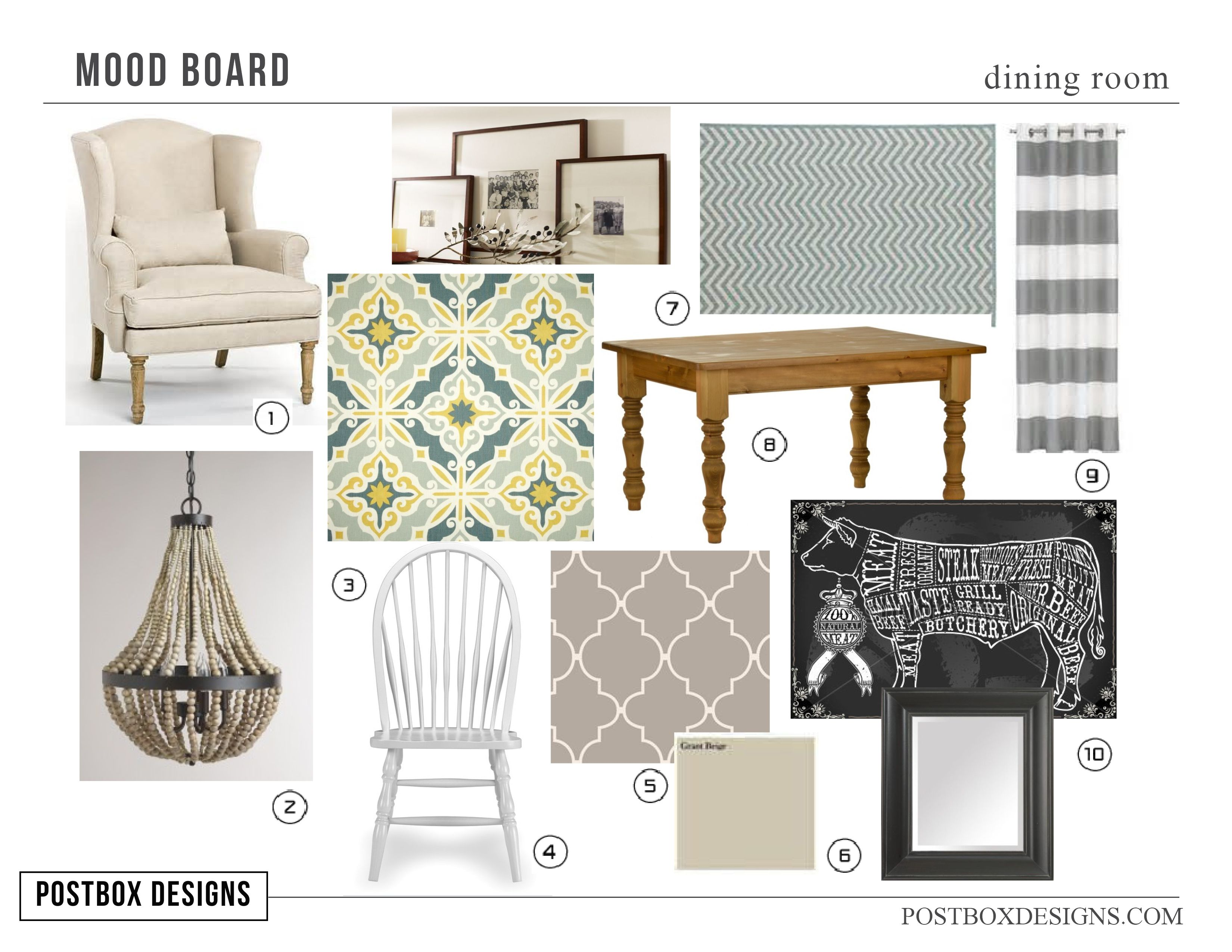 Mood Board for a cottage style dining room design. www ...