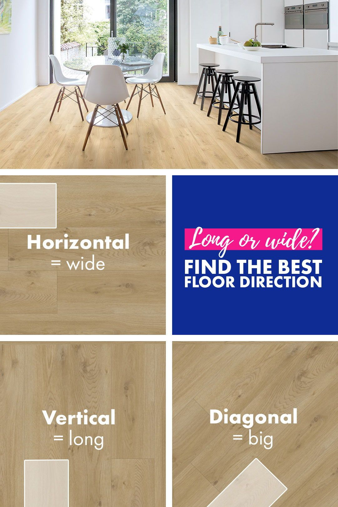 Direction To Install My Floor