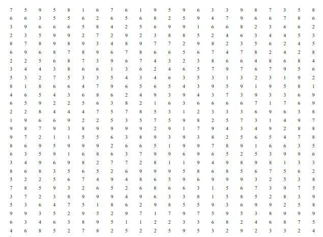 Contoh Soal Psikotes Tni Ad Di 2020 Gambar Orang Matematika Dasar Gambar