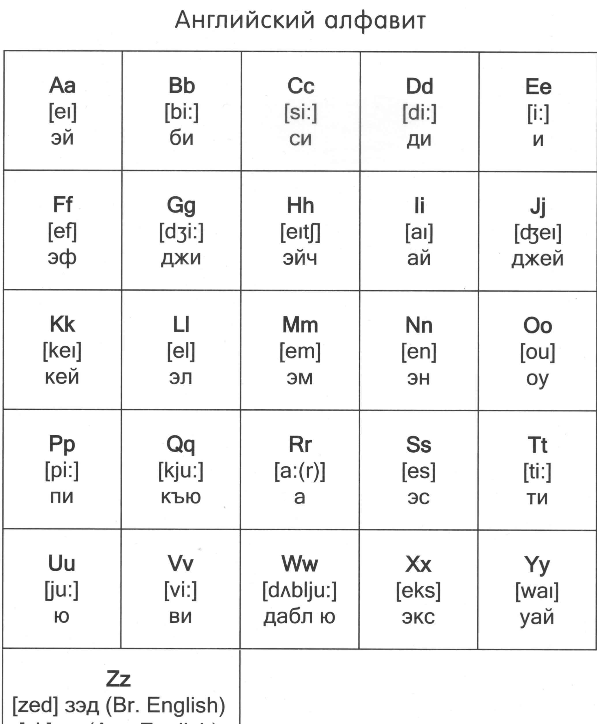 Английский язык 2 класс произношение