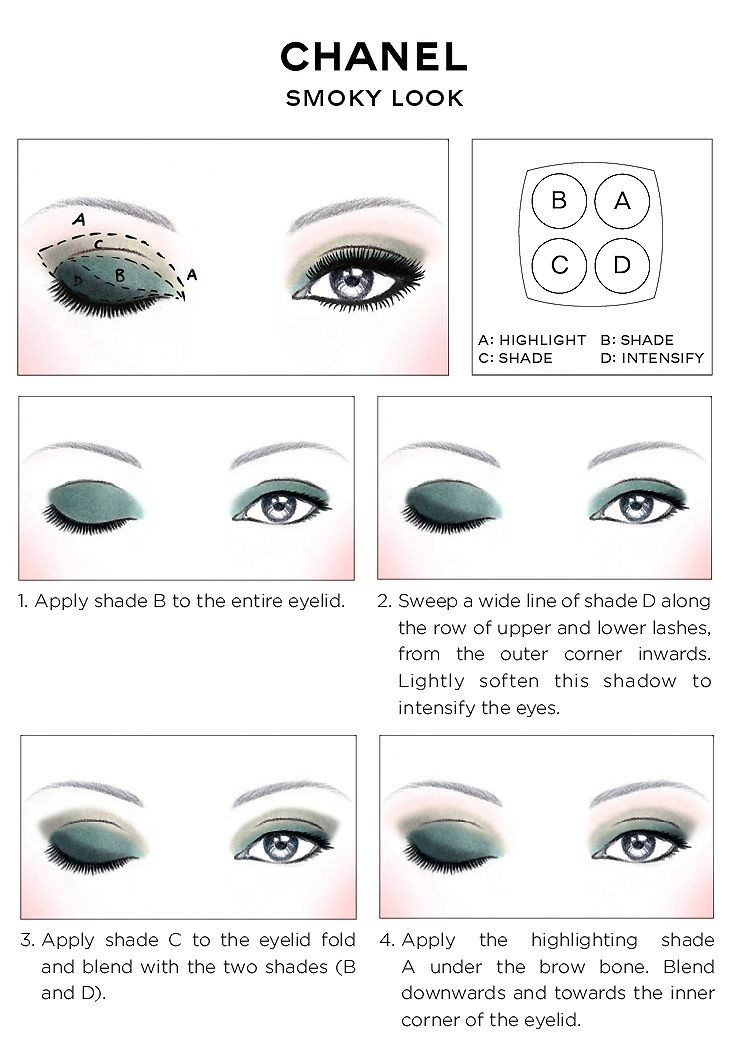 Chanel Eye Makeup Chart  How to Wear Chanel Les 4 Ombres Eye Shadow ... 69e175af7a77