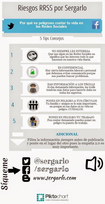 Peligros De Contar Tu Vida En Rrss Infografia Infographic Socialmedia Tics Y Formación Redes Sociales Socialismo Infografia