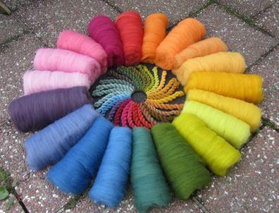 Jana's Kreatives Tagebuch: Ein pflanzengefärbter Regenbogen…