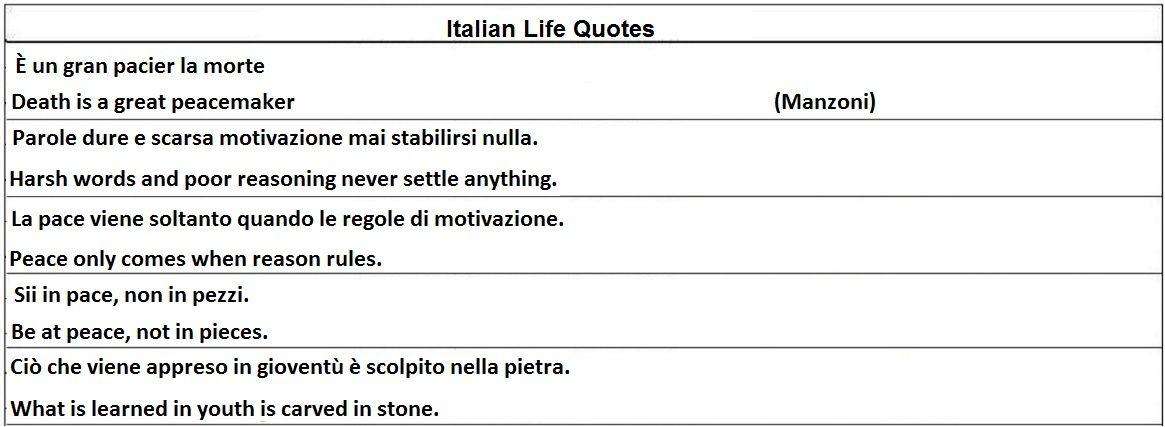 Learning Italian   Italian Life Quotes