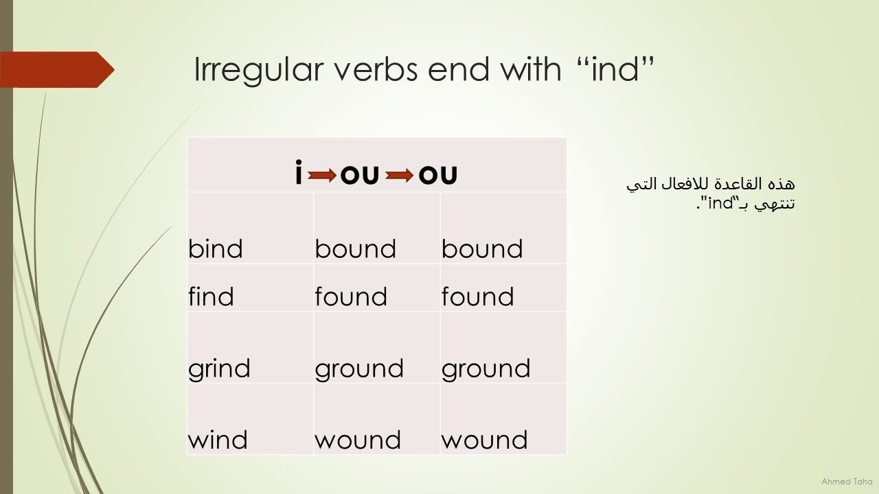 Pin by Ahmad Taha on EngArb Irregular verbs, Tono, Verb