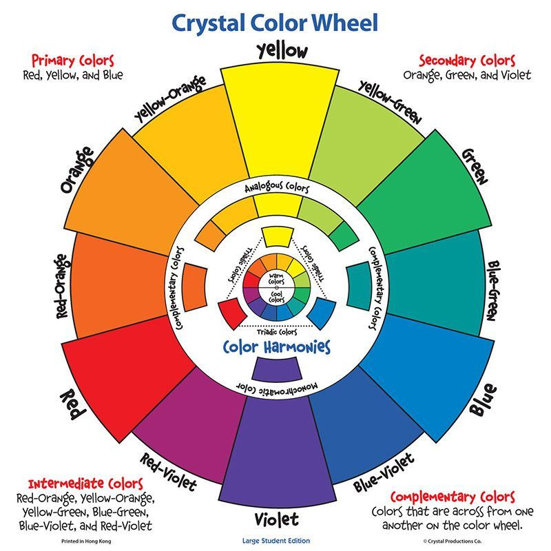 This Student Color Wheel Clearly Illustrates And Teaches Color