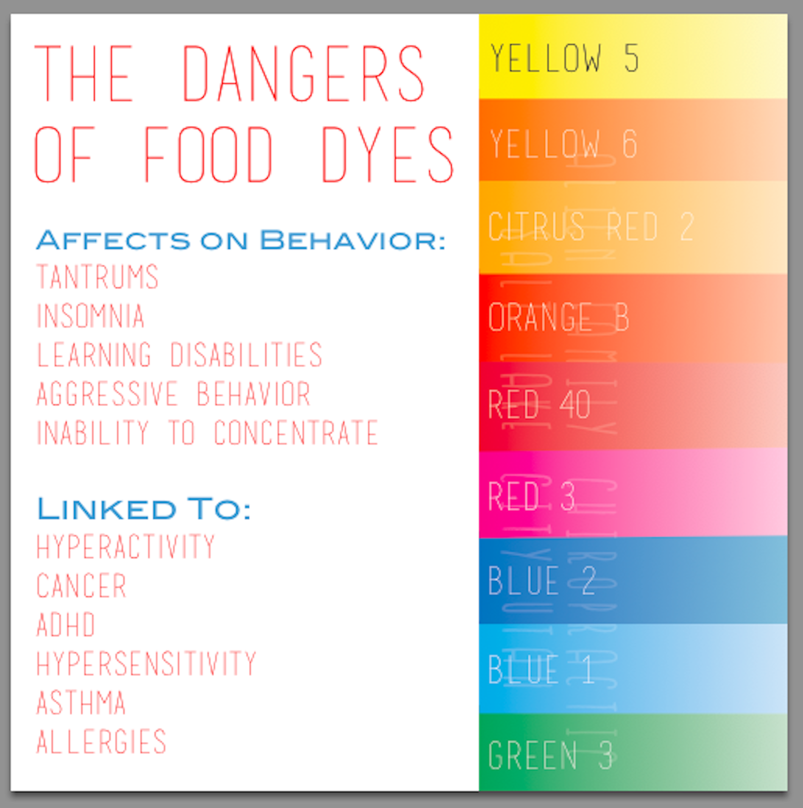 Baking Tips for Parents and Children - Dangers of Food Coloring ...