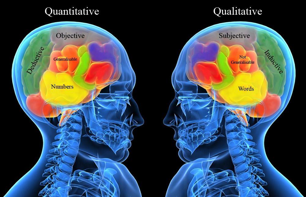 Top 25 ideas about Qualitative vs. Quantitative on Pinterest ...
