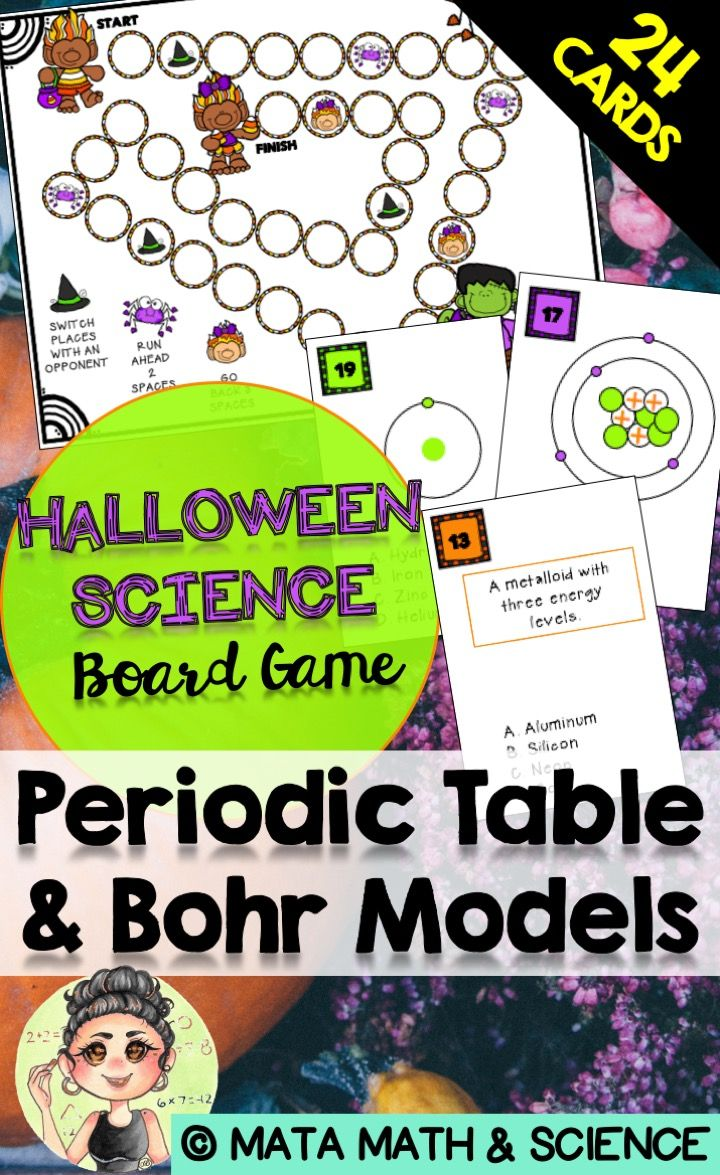 Periodic table and bohr model board game halloween edition periodic table and bohr model board game halloween edition periodic table game cards and chemistry urtaz Gallery