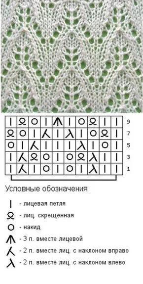 Простые узоры для вязания спицами, схемы (ч.17)   сайт ...   574x290