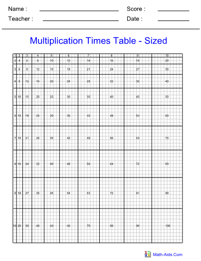 Ready-to-print Multiplication Times Table Chart Sized Worksheet with ...