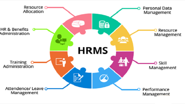 The human resource management system has eased out the work for the human resource management system thecheapjerseys Gallery