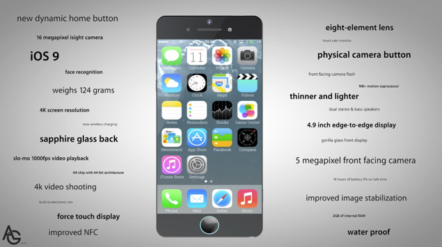 iPhone75.png (635×355) Iphone 7, Iphone 7 video