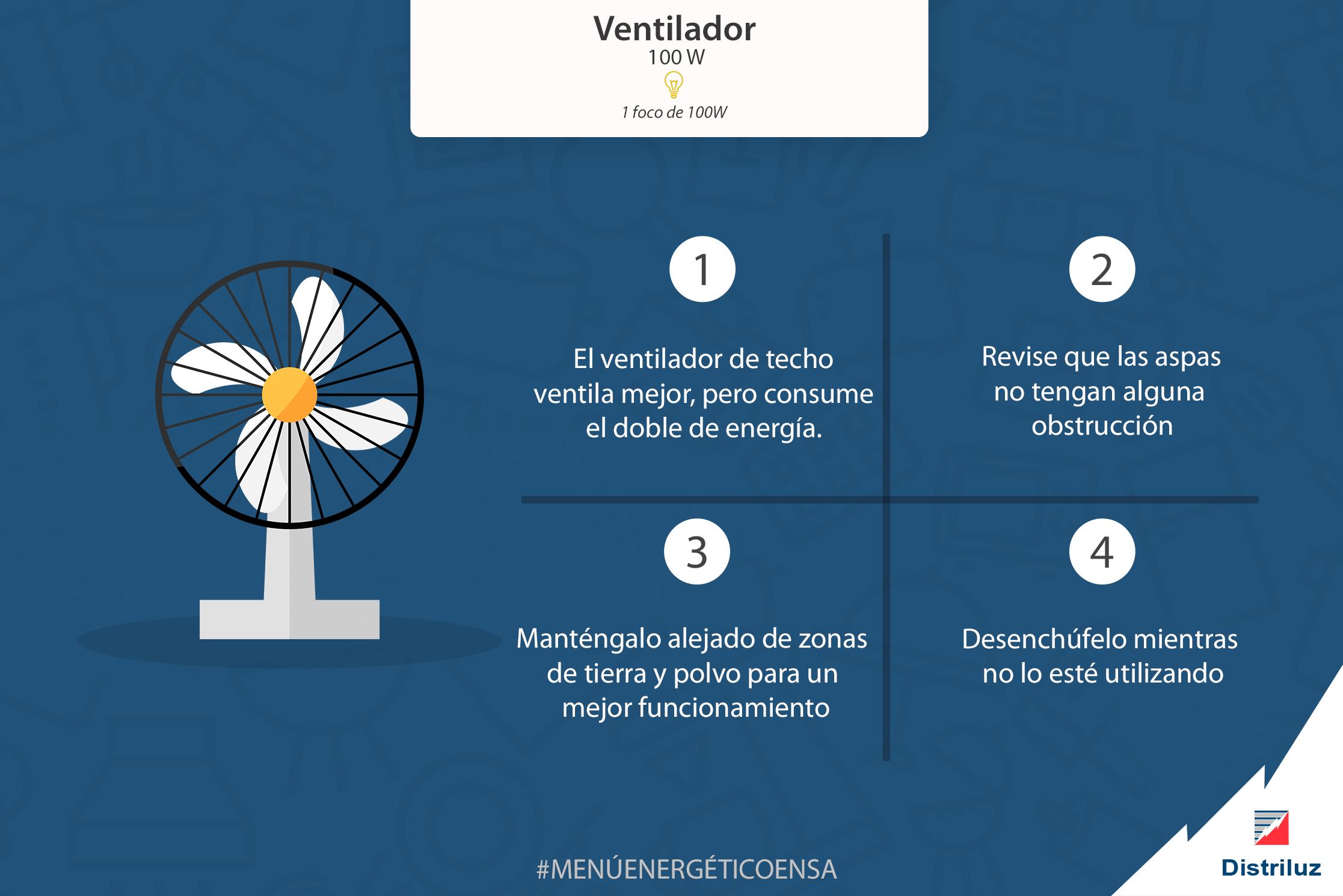 Conoce Cuanta Energia Consume Tu Ventilador Y Aprende Cuatro Tips De Ahorro Para Tu Hogar Menuenergeticoensa Ahorro De Energia Ventiladores De Techo Energia